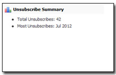 Detailed Unsubscribe Reports